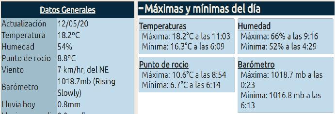 Medidas Meteorológicas -